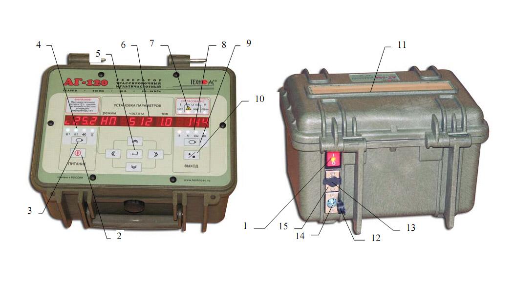 Внешний вид и органы управления генератора АГ-120