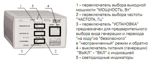 Органы управления и индикации генератора