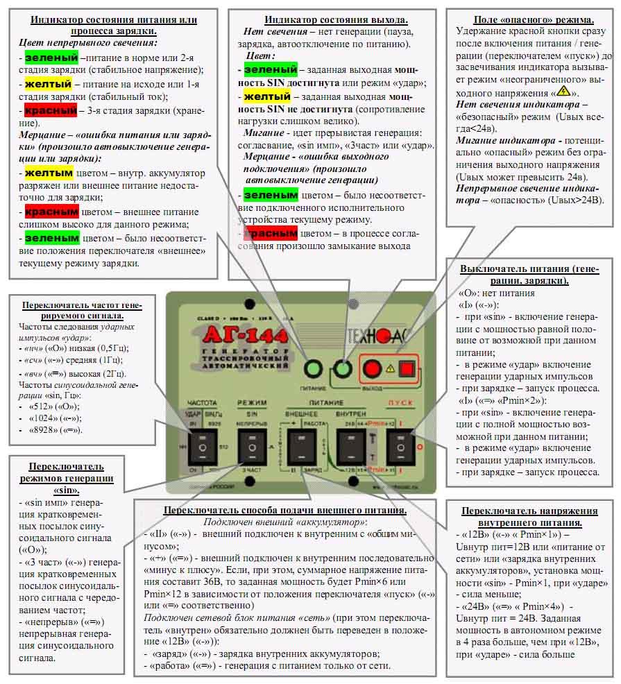 Управление и индикация генератора АГ-144