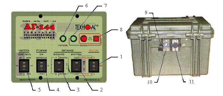 Органы управления генератора АГ-144