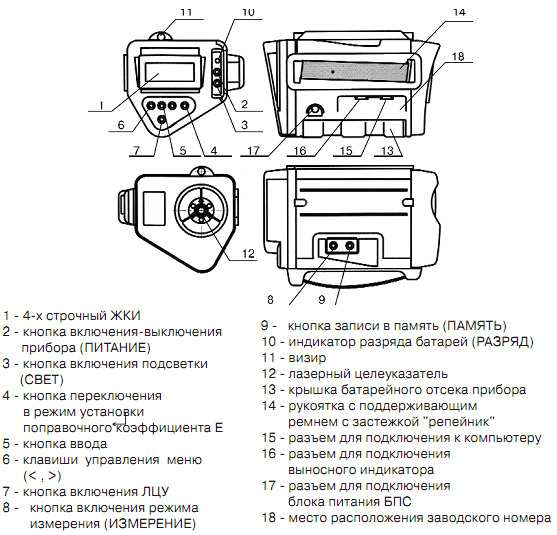 """,""ndtpribor.ru"