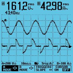Одновременная передача волновых форм и измерительных данных