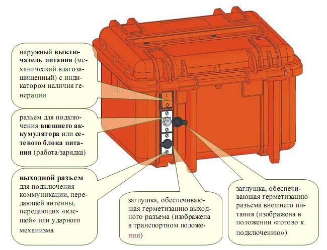 Внешний вид и органы управления генератора АГ-120Т 2