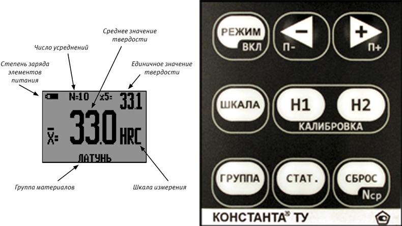 Экран и панель управления прибора