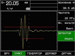 Отображения ультразвуковых сигналов в недектированном виде
