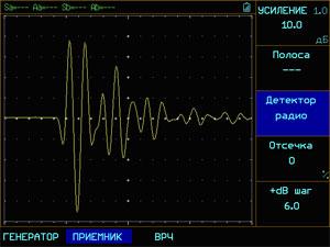 Отображения сигналов в недектированном режиме