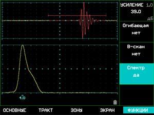 Изменение спектра сигнала
